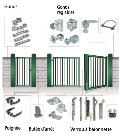 Portail industriel battant portails pro fer et alu for Portail hauteur 2m